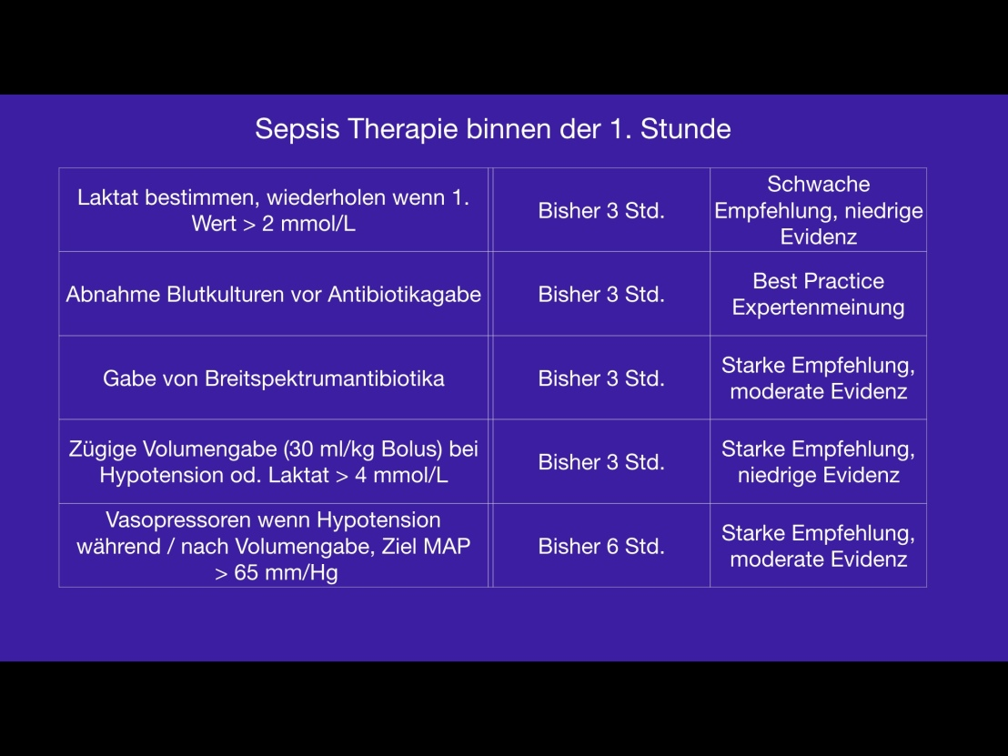 Quelle: The surviving sepsis campaign bundle update 2018